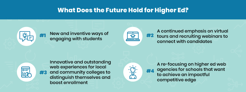 higher-ed-in-2021-and-beyond