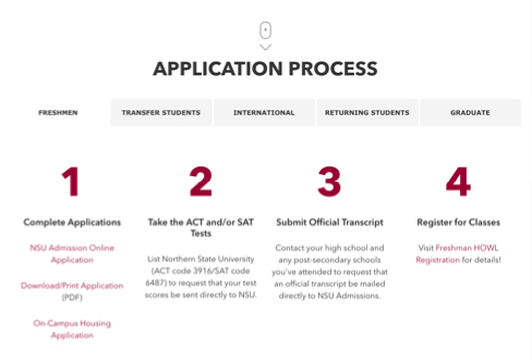 steps to apply screenshot