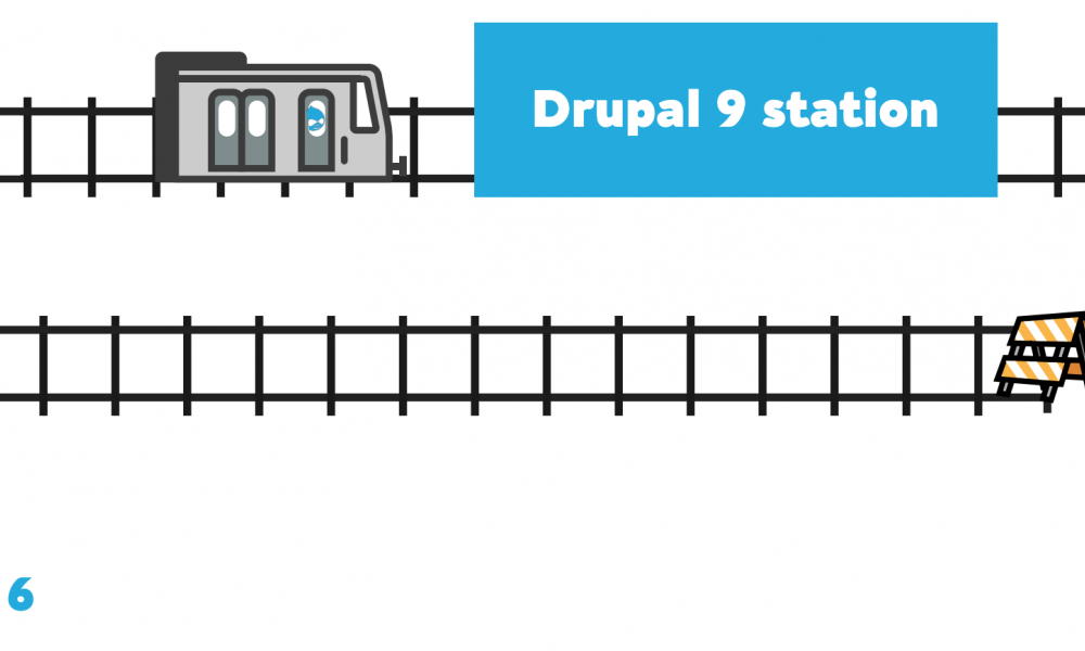 Illustration of train going from Drupal 8 to 9 while Drupal 6 is blocked off